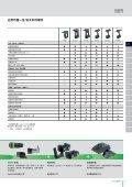 下载PDF - Festool 中国- 费斯托工具 - Page 4