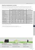 Polírozás - Festool - Page 4
