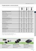 Zdecydowanie inne: akumulatorowe wiertarko-wkrętarki Festool - Page 4