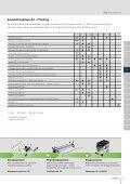 + + Fräsa - Festool - Page 4