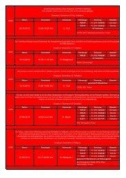 (Eins\344tze Abrechnungsjahr 2010 Ingo- Marwitz.xls) - Feuerwehr ...