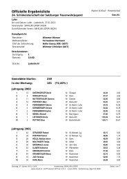 Landesjugendschimeisterschaften 2013