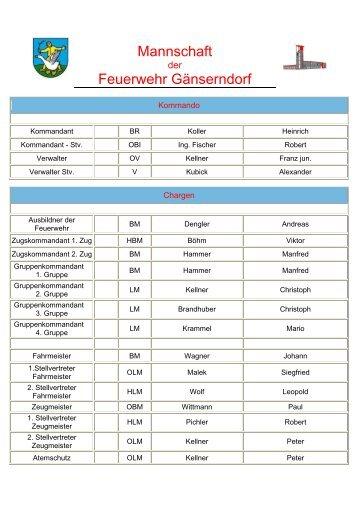 Mannschaft Feuerwehr Gänserndorf - FF Gänserndorf