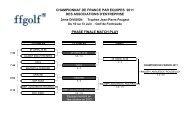 Résultats 2ème division Entreprise