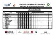 CHAMPIONNAT DE FRANCE PAR EQUIPES 2010