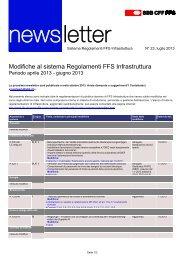Modifiche al sistema Regolamenti FFS Infrastruttura