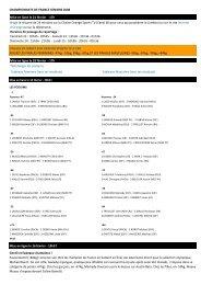 CHAMPIONNATS DE FRANCE SENIORS 2008 Mise en ligne ... - fftda