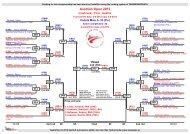 Austrian Open 2012 - fftda