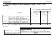 Contrat aidés taux de prise en charge - fftda