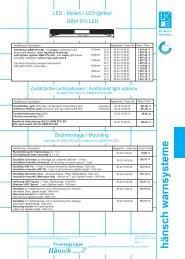 Preisinformation DBW 975 - Hänsch