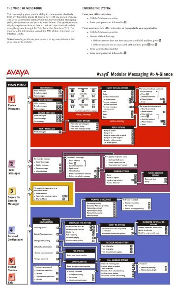 avaya partner messaging programming manual