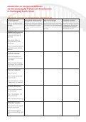 zur Analyse und Reflexion - Fachhochschule Bielefeld - Seite 3