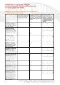 zur Analyse und Reflexion - Fachhochschule Bielefeld - Seite 6