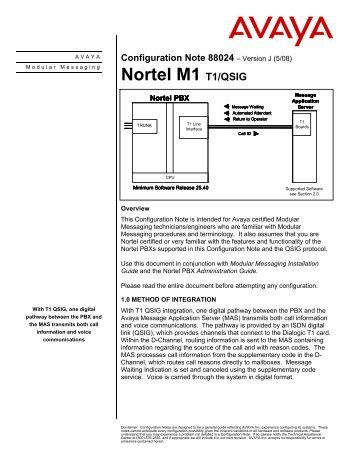 Nortel M1 T1/QSIG - Avaya Support