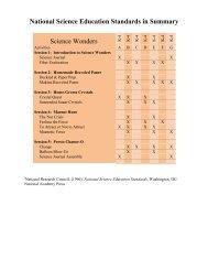 National Science Education Standards in Summary Science Wonders