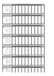Hodnocení FI studenty