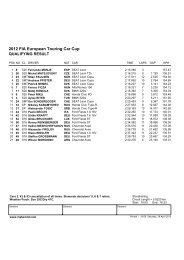 2012 FIA European Touring Car Cup - Official site of the FIA ...