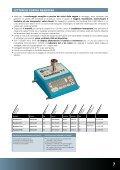 Accessori per la misurazione della coppia di serraggio ... - Fiam - Page 7
