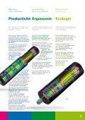Moteurs pneumatiques industriels - Fiam - Page 3