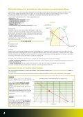 Moteurs pneumatiques industriels - Fiam - Page 4