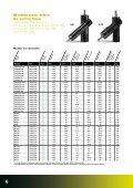 Moteurs pneumatiques industriels - Fiam - Page 6
