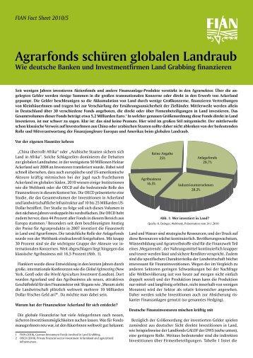 Fact-Sheet: Agrarfonds schüren globalen Landraub