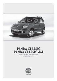 pANDA Classic PANDA Classic 4x4 - fiatautomobil.at