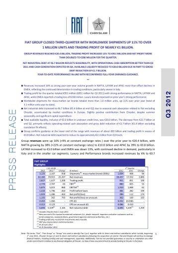 Meeting: third quarter 2012 results - Fiat SpA