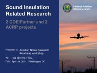 Sound Insulation Related Research - Federal Interagency ...