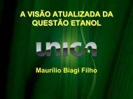 Brasil - Fiesp