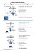 Gilflo ILVA flowmeters - Filter - Page 6