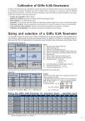 Gilflo ILVA flowmeters - Filter - Page 7