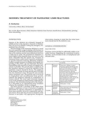 MODERN TREATMENT OF PAEDIATRIC LIMB FRACTURES