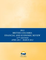2012 Financial and Economic Review - Ministry of Finance