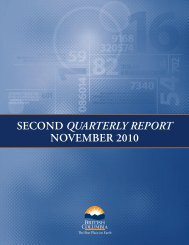 2010/11 Second Quarterly Report - Ministry of Finance