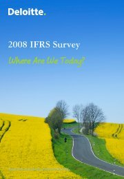2008 IFRS Survey - Securitization.Net