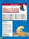 ETF - Finanz-Archiv - Seite 4