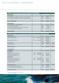 "H&P ""FLOTTENFONDS I"" - Finest Brokers GmbH - Seite 6"