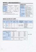 Finger GmbH & Co KG Sapelloh 84 31606 Warmsen fon +49 5767 ... - Page 4