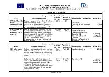 plan de mejoras - Inicio - Universidad Nacional de Ingeniería