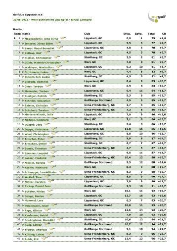 Golfclub Lippstadt eV 29.05.2011 - Willy Schniewind ... - Golfclub Werl
