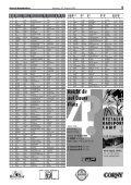 erster Titel für österreich seit 9 Jahren - Sölden - Page 5