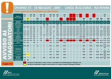 bologna - ravenna - FSNews