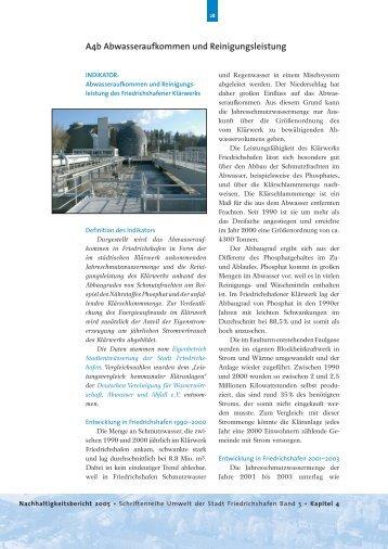 A4b Abwasseraufkommen und Reinigungsleistung - Friedrichshafen