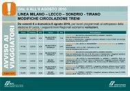 LINEA MILANO – LECCO – SONDRIO - TIRANO ... - FSNews