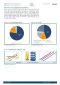 를 준비하는 기업들 - Mirae asset - Page 4