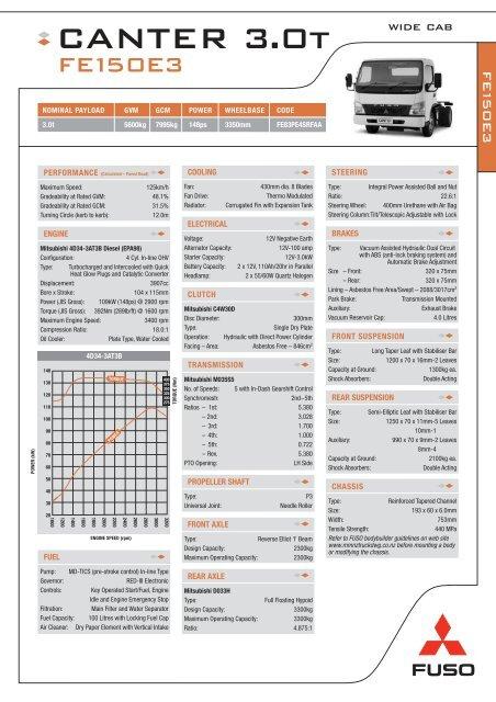FE150E3 Widecab Specs - Mitsubishi FUSO Trucks