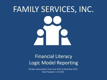 2012 Client Survey Results - Family Services, Inc.