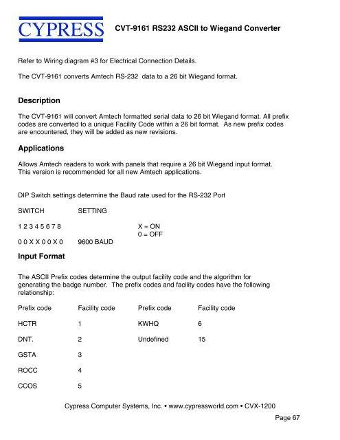 CVT-9117 RS232 ASCII to W