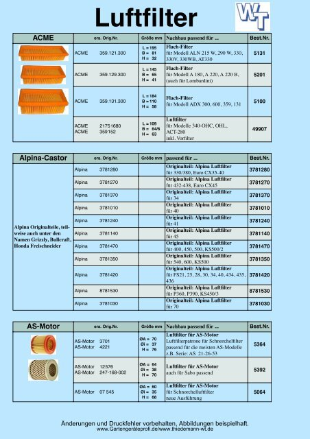 Filter-Abdeckung+Vorfilter für TS 400 Waffelfilter